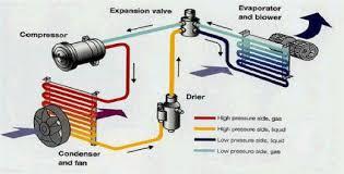 2004 hyundai elantra common problems hyundai air conditioning troubleshooting axleaddict