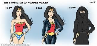 the evolution of wonder woman c section comics