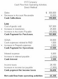 5 cash flow statement template direct method case statement 2017