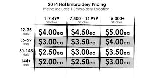 embroidery pricing graphic disorder