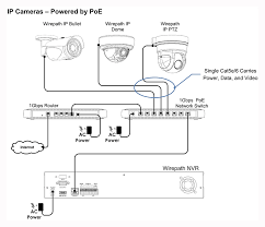 swann ptz camera wiring diagram dome camera wiring diagram