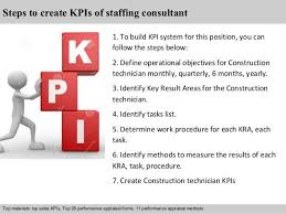 staffing consultant staffing consultant cover letter staffing
