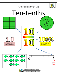 Fraction Worksheets Ks2 Printable Fraction Worksheets Tenths 10 Math Class Pinterest
