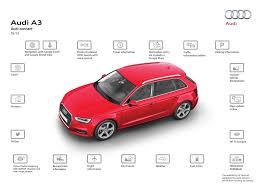 car shipping rates u0026 services audi expands availability of connect sim its flat rate in car