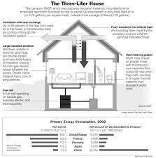 energy efficient home design plans most energy efficient home design