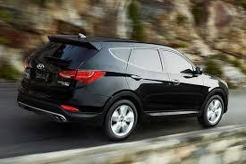 hyundai sport santa fe 2016 hyundai santa fe sport car review autotrader