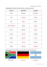 countries nationalities languages activity vocab practice
