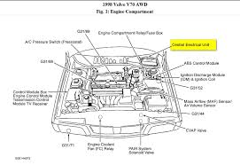 volvo s60 engine wiring diagram volvo wiring diagram schematic