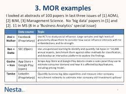 the profile of the management data scientist potential scenarios a u2026