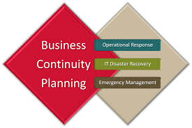 business continuity plan template for small business network designs it service management for orange county