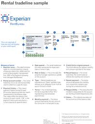 experian credit bureau management services estate brokers property management