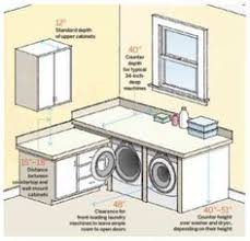 64 important numbers every homeowner should know towels room