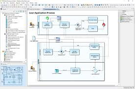 er studio enterprise data modeling and architecture tools