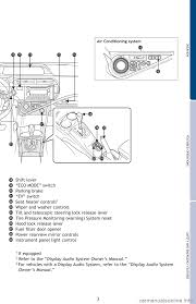 toyota prius c 2012 nhp10 1 g quick reference guide