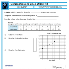 best 25 scatter plot worksheet ideas on pinterest linear