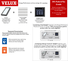 new ways velux can save you money shepley wood products