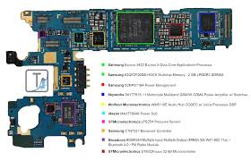 teardown samsung crams a bevy of sensors in galaxy s5