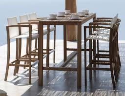 Royal Botania Catalogue 2018 By Bradley Terrace Categories Bar Furniture