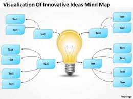 powerpoint org chart visualization of innovative ideas mind map