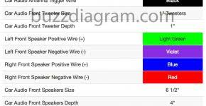 honda wiring diagram archives car stereo and wiring diagrams