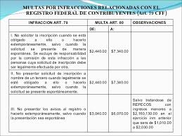cuanto es la multa por no presentar la declaracion jurada 2015 multas fiscales mexico exposicion