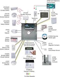 electrical how do i plan for an intrusion detection system