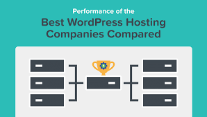 Best Business Email Hosting by The Best Wordpress Hosting Companies Compared October 2017
