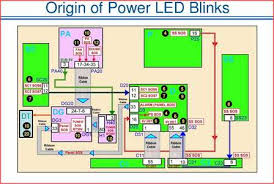 tv blinking red light codes solved sony led tv blinks 5 times and doesn t turn on fixya