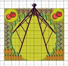 vegetable garden layout hubpages