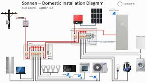 sonnen wiring diagrams household wiring diagrams u2022 edmiracle co