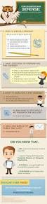 Electronic Thesis And Dissertation In Library And Information Science Best 25 Phd Graduation Ideas On Pinterest Phd Student Thesis