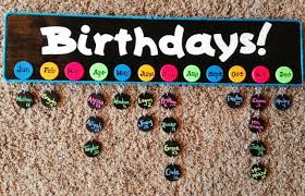 birthday board digital meanderings birthday board