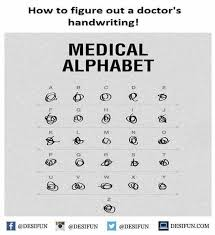 Handwriting Meme - dopl3r com memes how to figure out a doctors handwriting