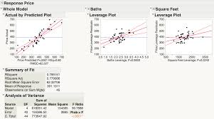 how to determine square footage of a house housing prices case study jmp user community