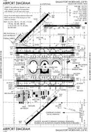 Atlanta Airport Floor Plan Dallas Fort Worth International Airport Wikipedia