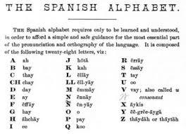 free worksheets beginner spanish worksheets printable free