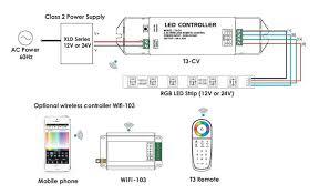 t3 cv wireless rgb led synchronization receiver