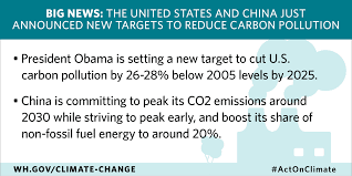 China Makes Carbon Pledge Ahead Of Climate Change The U S And China Just Announced Important Actions To Reduce