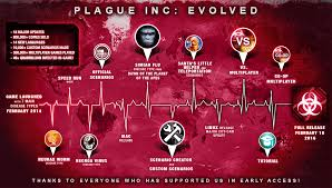 plague inc evolved apk plague inc evolved early access ndemic creations