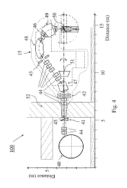 patent us20120280150 gantry comprising beam analyser for use in