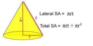 cone geometry simplified for the elementary student