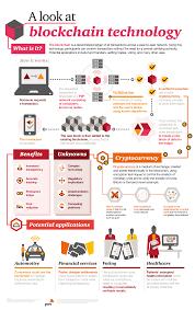 bitcoin info 10 interesting bitcoin info graphics blog for bitcoin