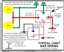 wiring the wal mart driving lights to the highway bars