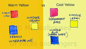 warm yellow undertones for asians how to tell if your skintone is cool warm