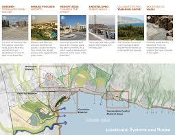 Dead Sea Map Dead Sea Development Zone Detailed Master Plan