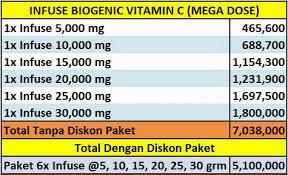 Vitamin C Kolagen Suntikan Harga perawatan kulit putih bersinar biaya suntik pemutih dengan infus