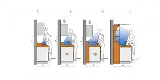 hauteur standard plan de travail cuisine incroyable hauteur standard meuble cuisine hauteur et largeur du