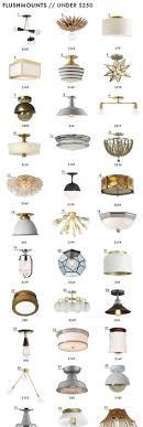 Clearly Modern Semi Flush Ceiling Light Flush Mount Lighting 27 Awesome Pics Interiordesignshome