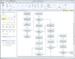 iso 14001 2015 flowcharts package iso 14000 store
