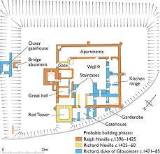 history of penrith castle english heritage